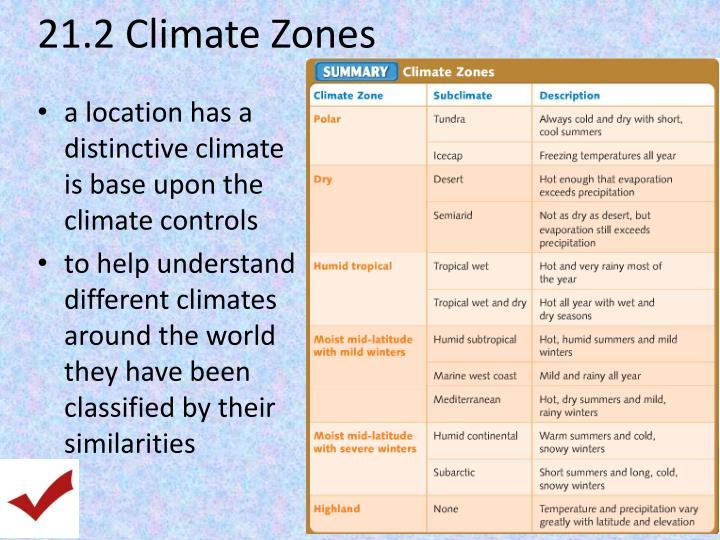 21.2 Climate Zones