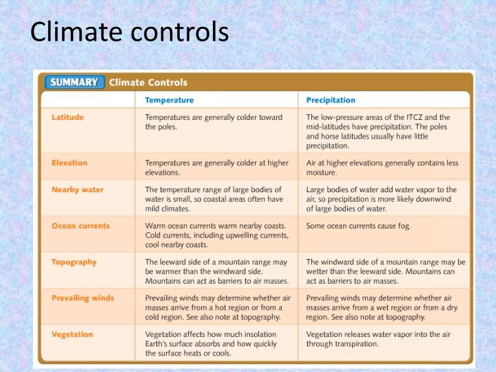 Climate controls