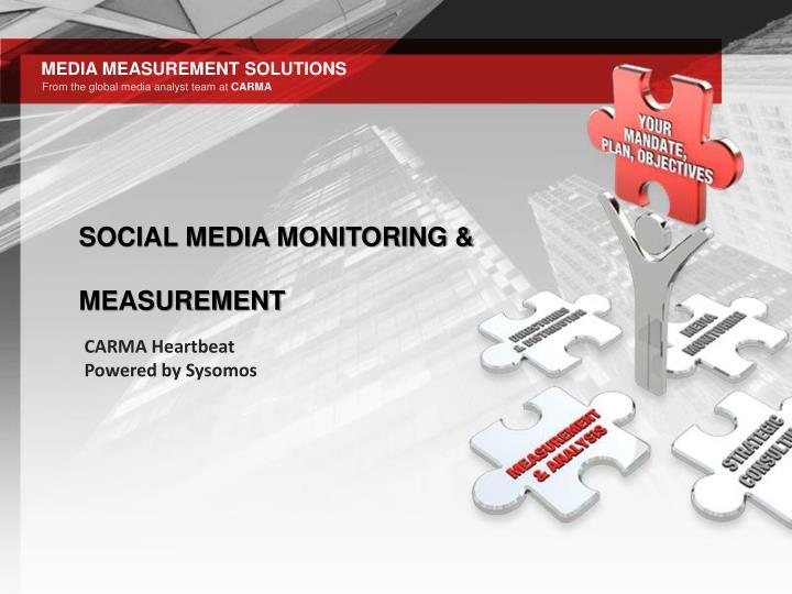 SOCIAL MEDIA MONITORING & MEASUREMENT
