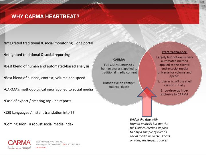 WHY CARMA HEARTBEAT?