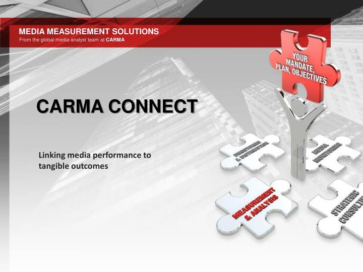 CARMA CONNECT
