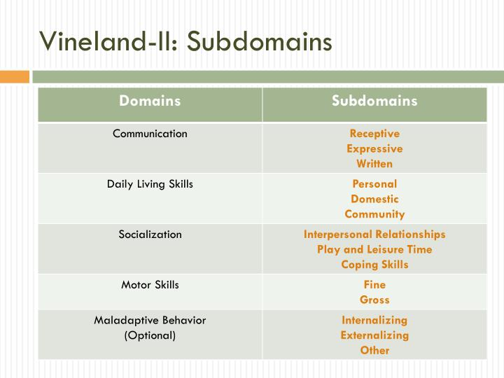 Vineland-II: Subdomains