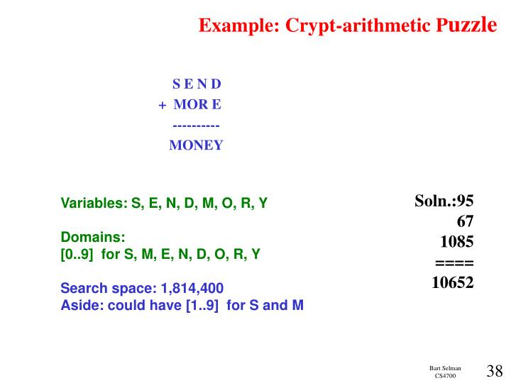 Example: Crypt-arithmetic P