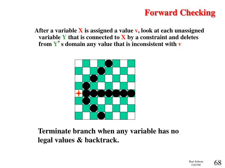 Forward Checking