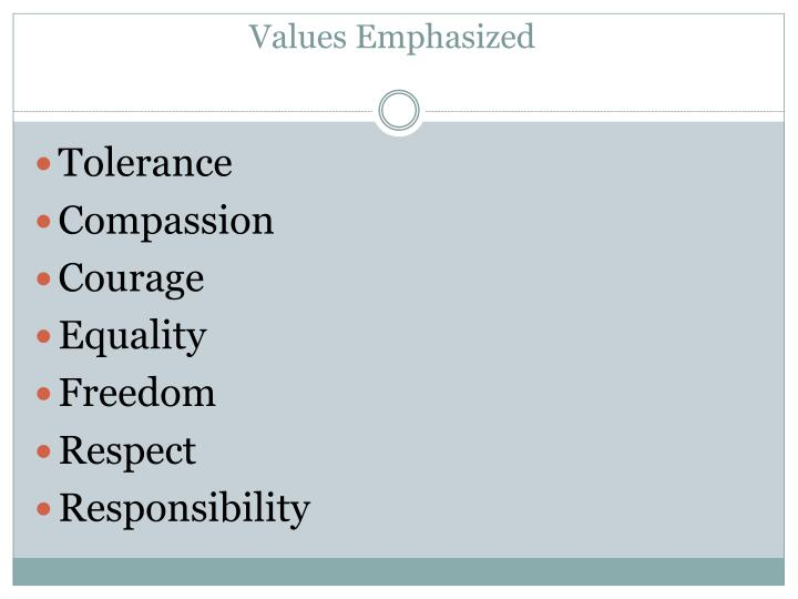 Values emphasized