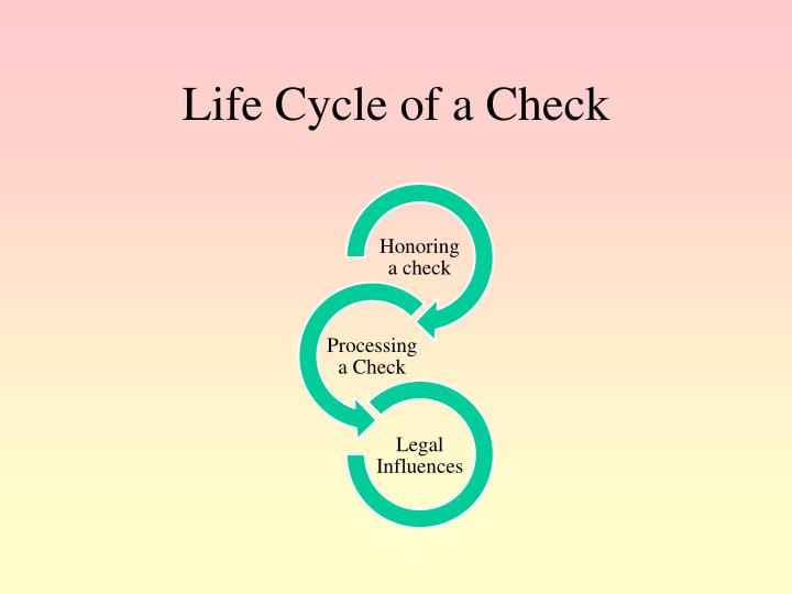 Life Cycle of a Check