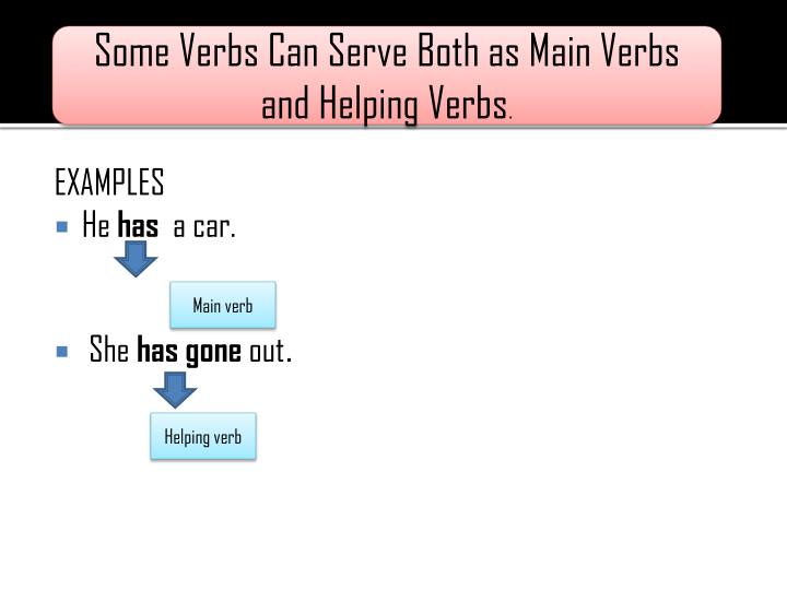 Some Verbs Can Serve Both as Main Verbs  and Helping Verbs