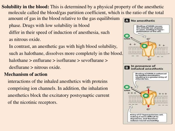 Solubility in the blood: