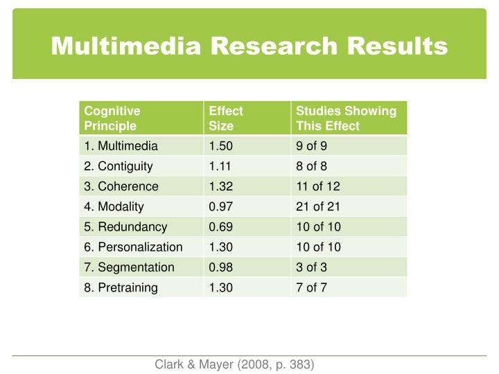 Multimedia Research Results