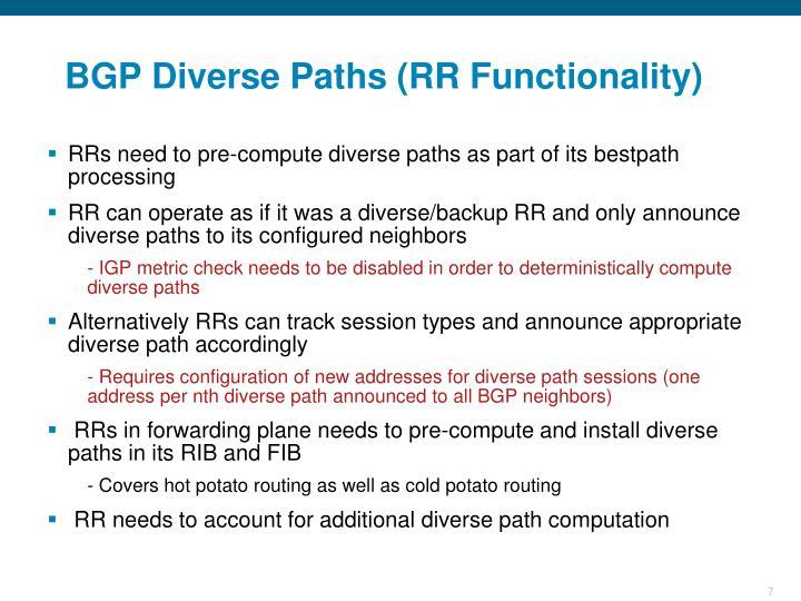 BGP Diverse Paths (RR