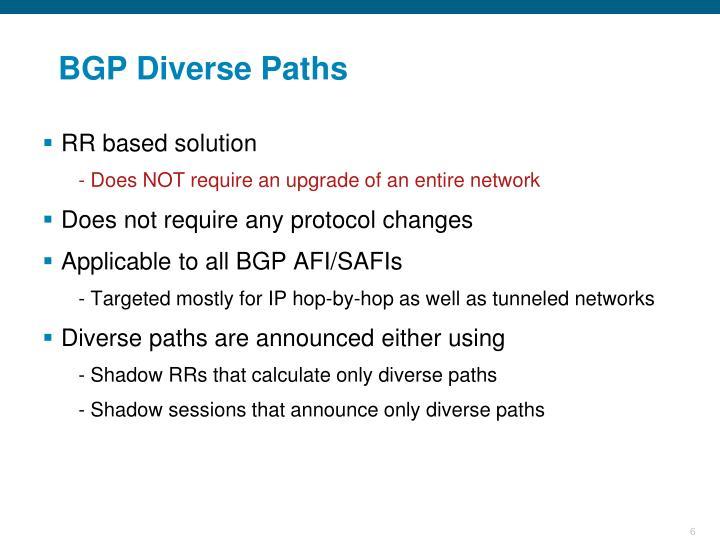 BGP Diverse Paths
