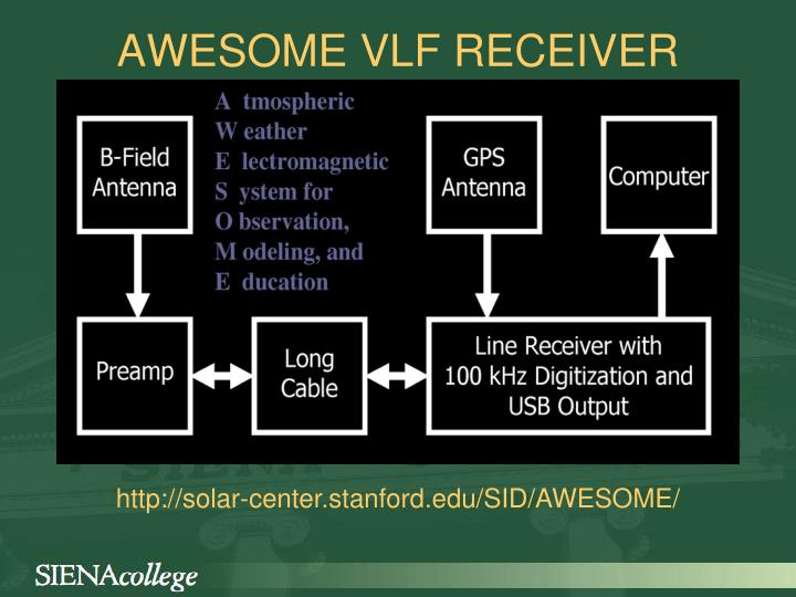 AWESOME VLF RECEIVER