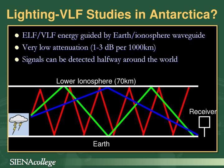 Lighting-VLF Studies