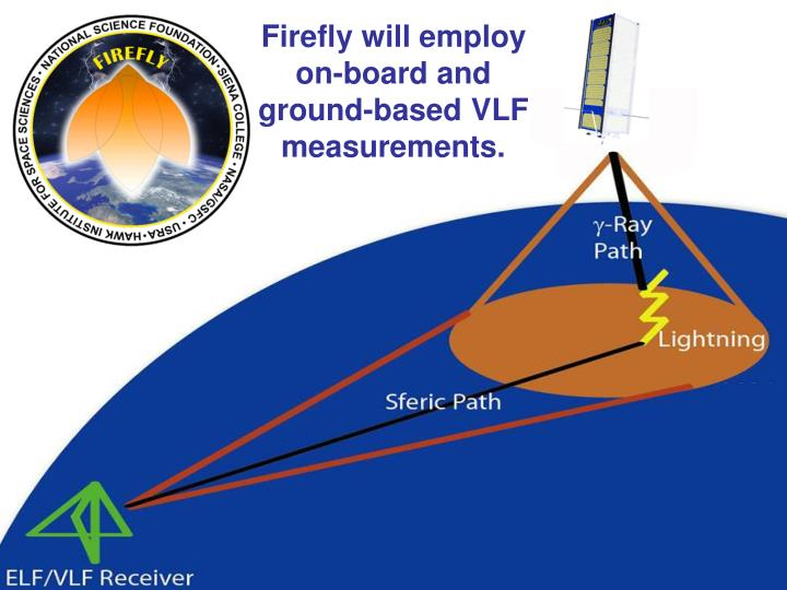 Firefly will employ on-board and ground-based VLF measurements.
