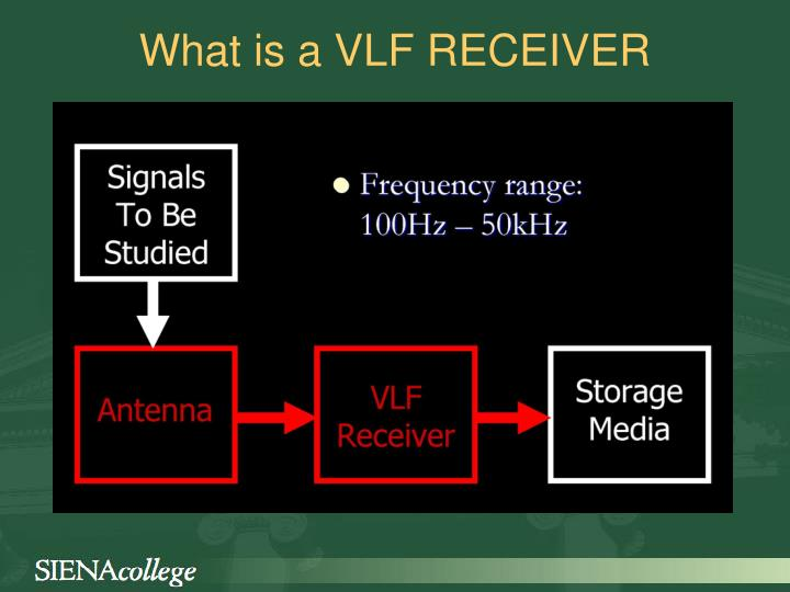 What is a VLF RECEIVER