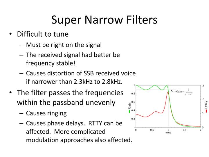 Super Narrow Filters