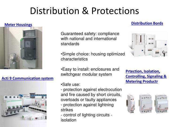 Distribution & Protections