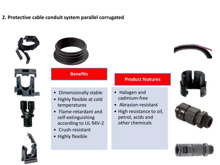 2. Protective cable conduit system parallel corrugated