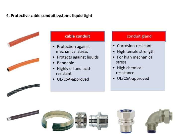 4. Protective cable conduit systems liquid tight