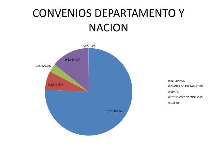 CONVENIOS DEPARTAMENTO Y NACION
