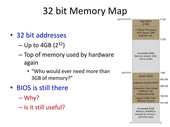 32 bit Memory Map
