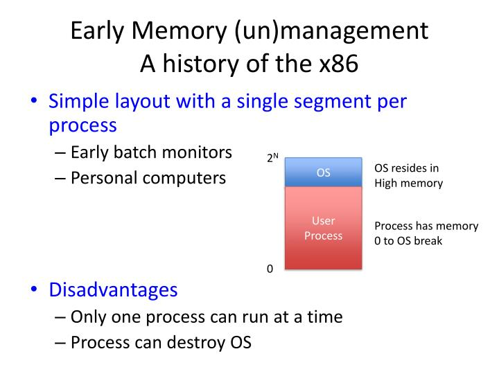 Early Memory (un)management