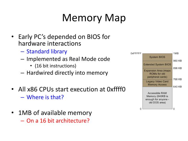 Memory Map