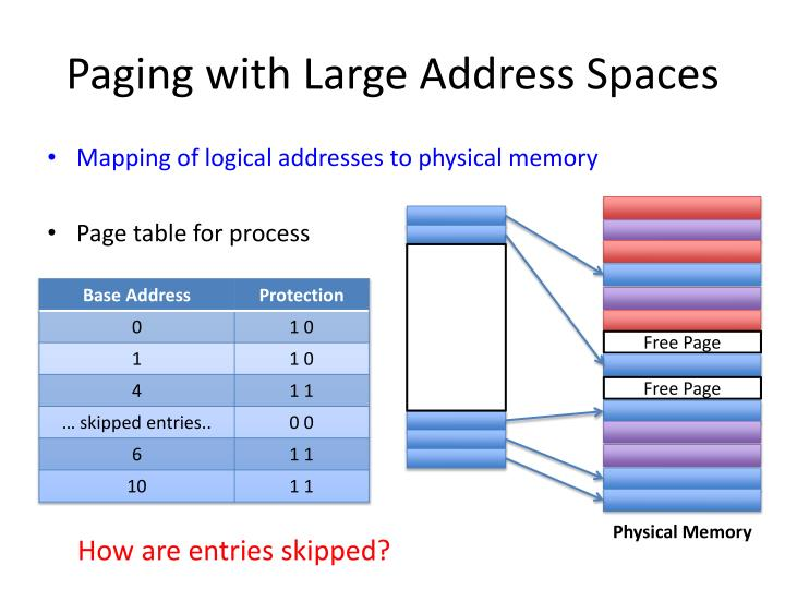 Paging with Large Address Spaces