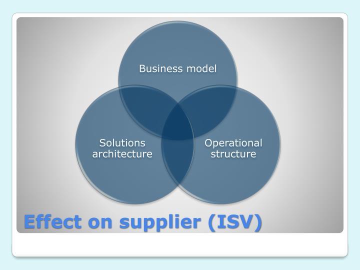 Effect on supplier (ISV)
