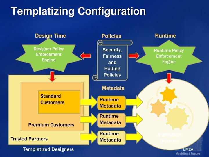 Templatizing Configuration