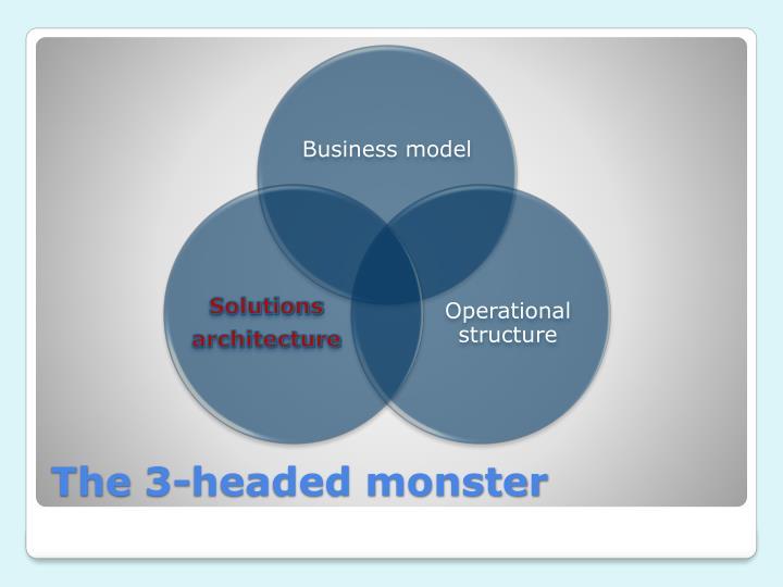 The 3-headed monster