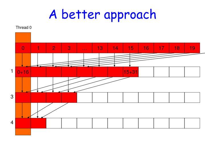 A better approach