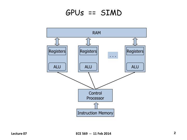 GPUs  ==  SIMD