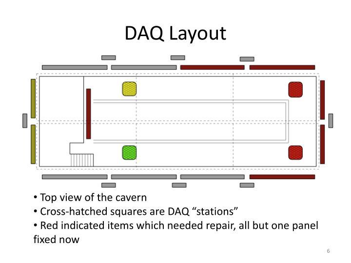 DAQ Layout