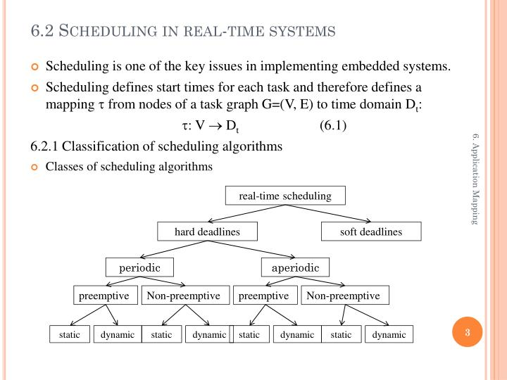 6 2 scheduling in real time systems