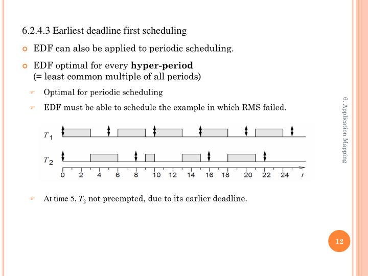 6.2.4.3 Earliest deadline first scheduling