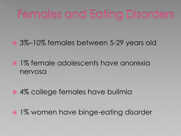 Females and Eating Disorders