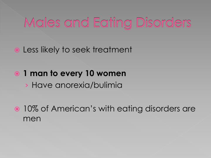 Males and Eating Disorders