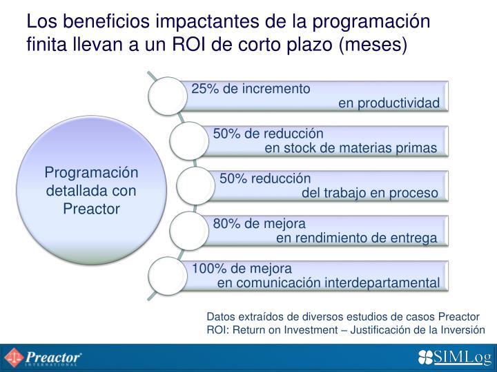 Los beneficios impactantes de la programación finita llevan a un ROI de corto plazo (meses)
