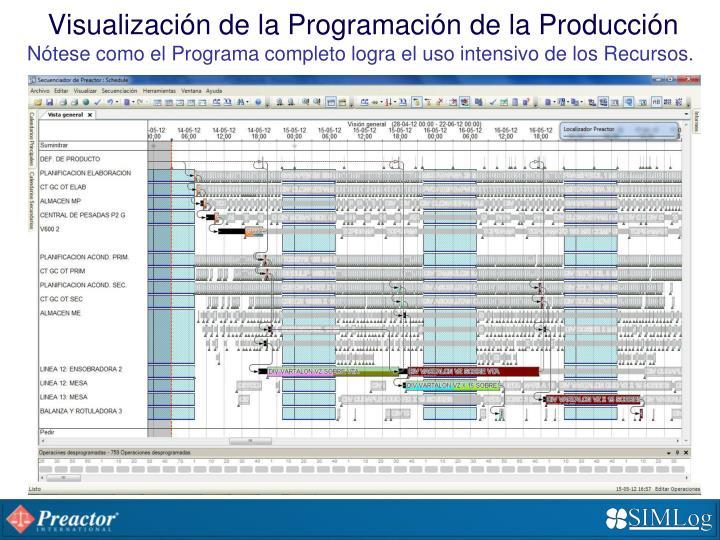 Visualización de la Programación de