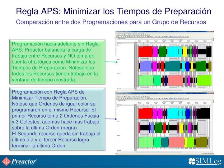 Regla APS: Minimizar los Tiempos de Preparación