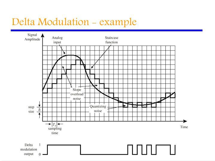 Delta Modulation - example