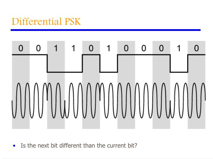 Differential PSK