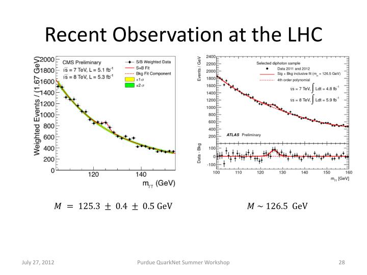 Recent Observation at the LHC