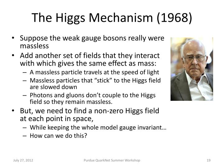 The Higgs Mechanism (1968)