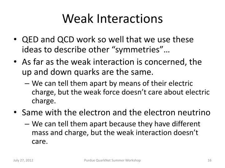 Weak Interactions
