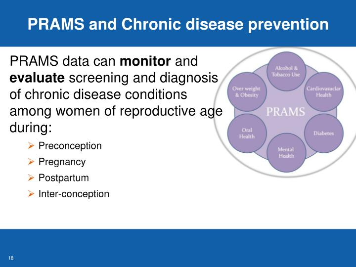 PRAMS and Chronic disease prevention