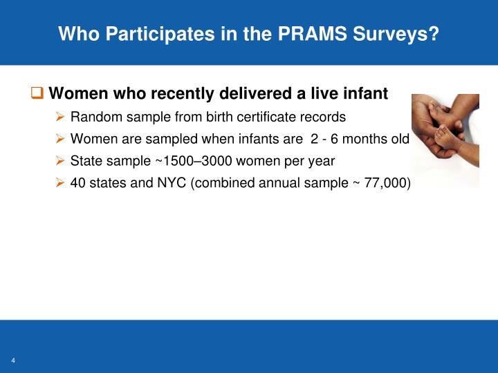 Who Participates in the PRAMS Surveys?