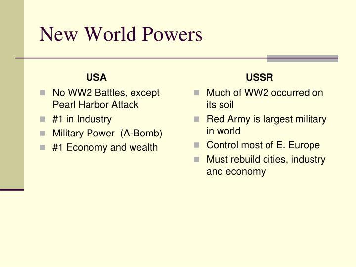 New World Powers