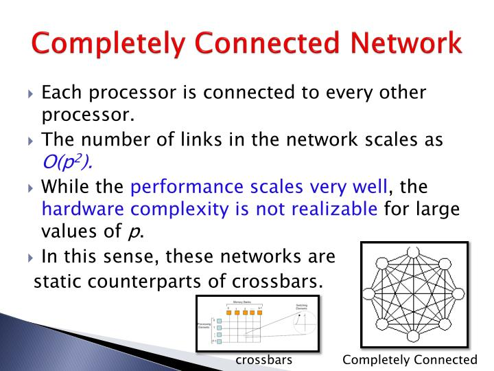Completely Connected Network